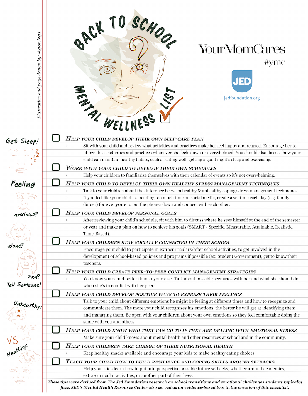 YourMomCares launch their Mental Wellness Checklist