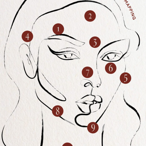 Acne Mapping: Why We Break Out in Certain Areas