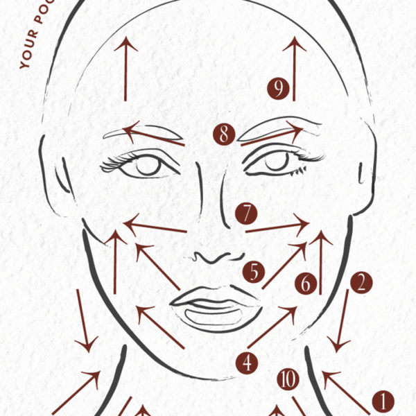 A Step-by-Step Tutorial on How to Gua Sha