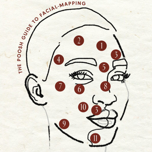 Facial-Mapping Your Way to Better Health